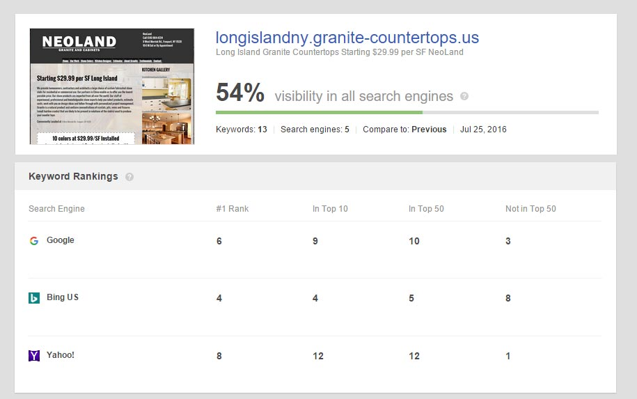 granite countertops Local Website LI NY